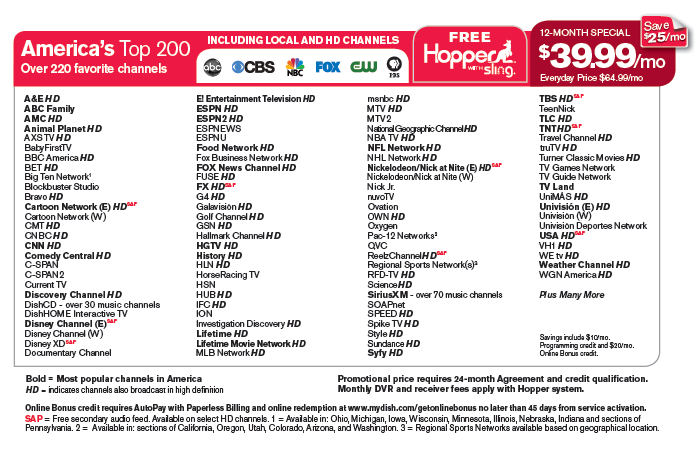 Invaluable image within dish america's top 200 printable channel list